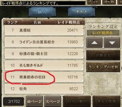 06最終結果ギルド.jpg