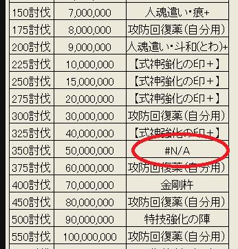 幻の350討伐.png
